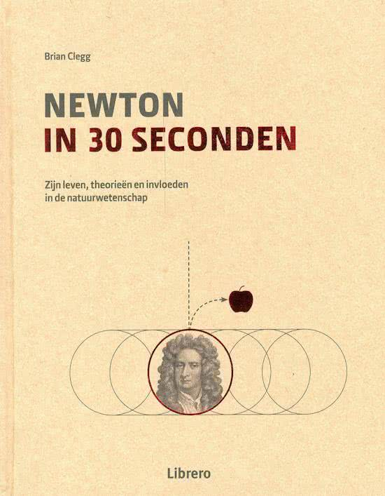 Newton in 30 seconden